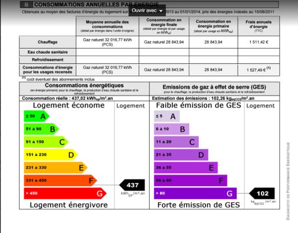 diagnostic screenshot