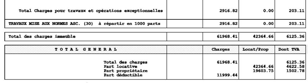 D claration fiscale en location vide mode d 39 emploi complet - Declaration fiscale location meublee ...