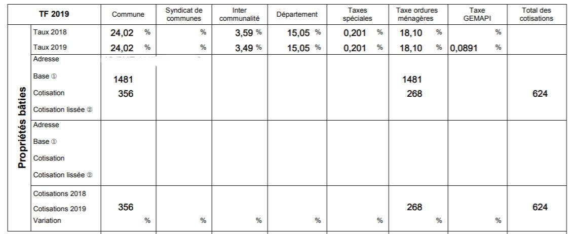taxe fonciere